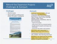 Challenges & Outreach --Spectra Energy, in Spectra Energy -- Be the Best it Can Be, by Mike Benard, for Shale Property Rights, 16 December 2013