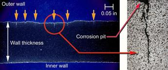 Cross-section of wall with corrosion pits, in Rupture of Florida Gas Transmission Pipeline and Release of Natural Gas, by NTSB, for SpectraBusters.org, 4 May 2009