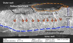 Subsurface crack in scanning electron microscope, in Rupture of Florida Gas Transmission Pipeline and Release of Natural Gas, by NTSB, for SpectraBusters.org, 4 May 2009