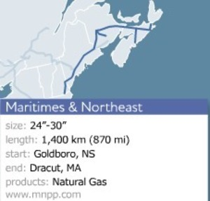300x287 Maritimes, in Spectra Energy in Canada, by John S. Quarterman, for SpectraBusters.org, 6 July 2014