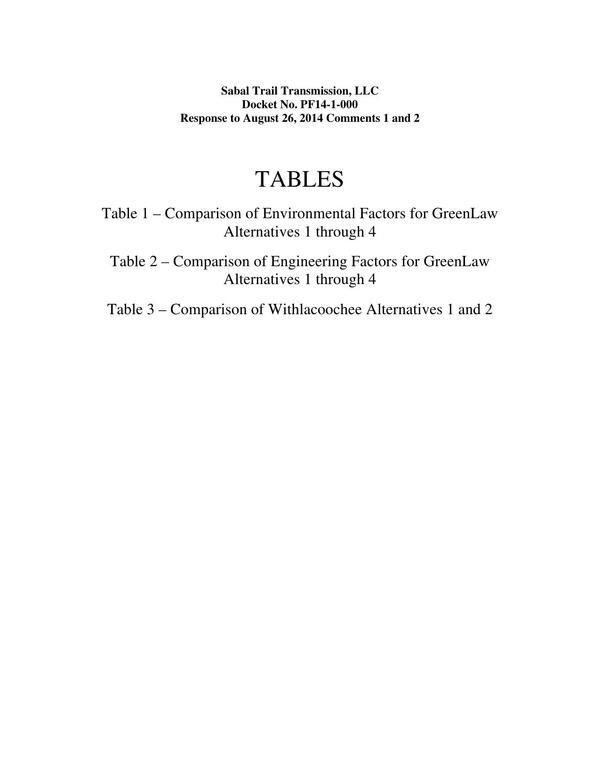 600x776 Table list, in Response to FERC directive of 26 August 2014, by Sabal Trail Transmission, for SpectraBusters.org, 15 September 2014