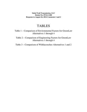 300x388 Table list, in Response to FERC directive of 26 August 2014, by Sabal Trail Transmission, for SpectraBusters.org, 15 September 2014