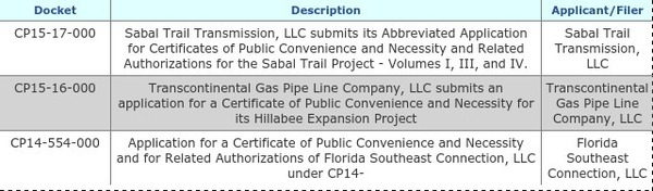 600x176 3 dockets for Southeast Market Pipeline Project, in How to intervene, by John S. Quarterman, for SpectraBusters.org, 17 December 2014