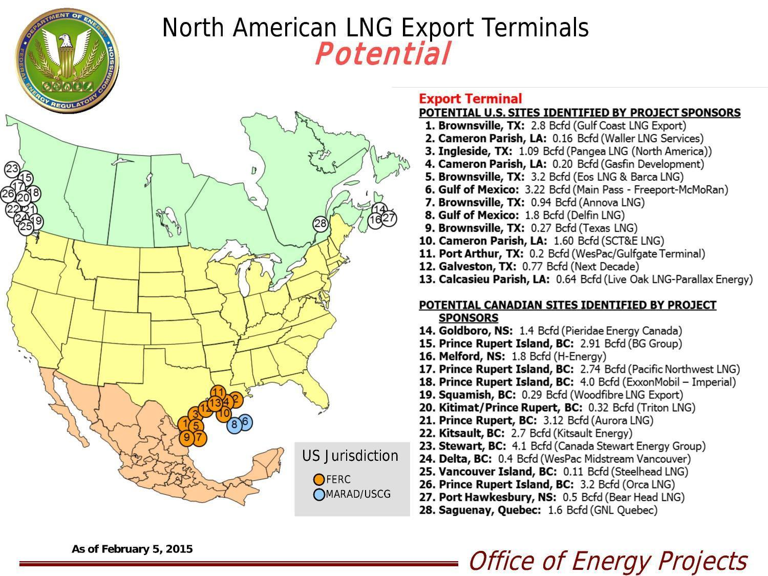 1500x1125 FERC Potential North American LNG Export Terminals, in LNG, by John S. Quarterman, for SpectraBusters.org, 22 February 2015