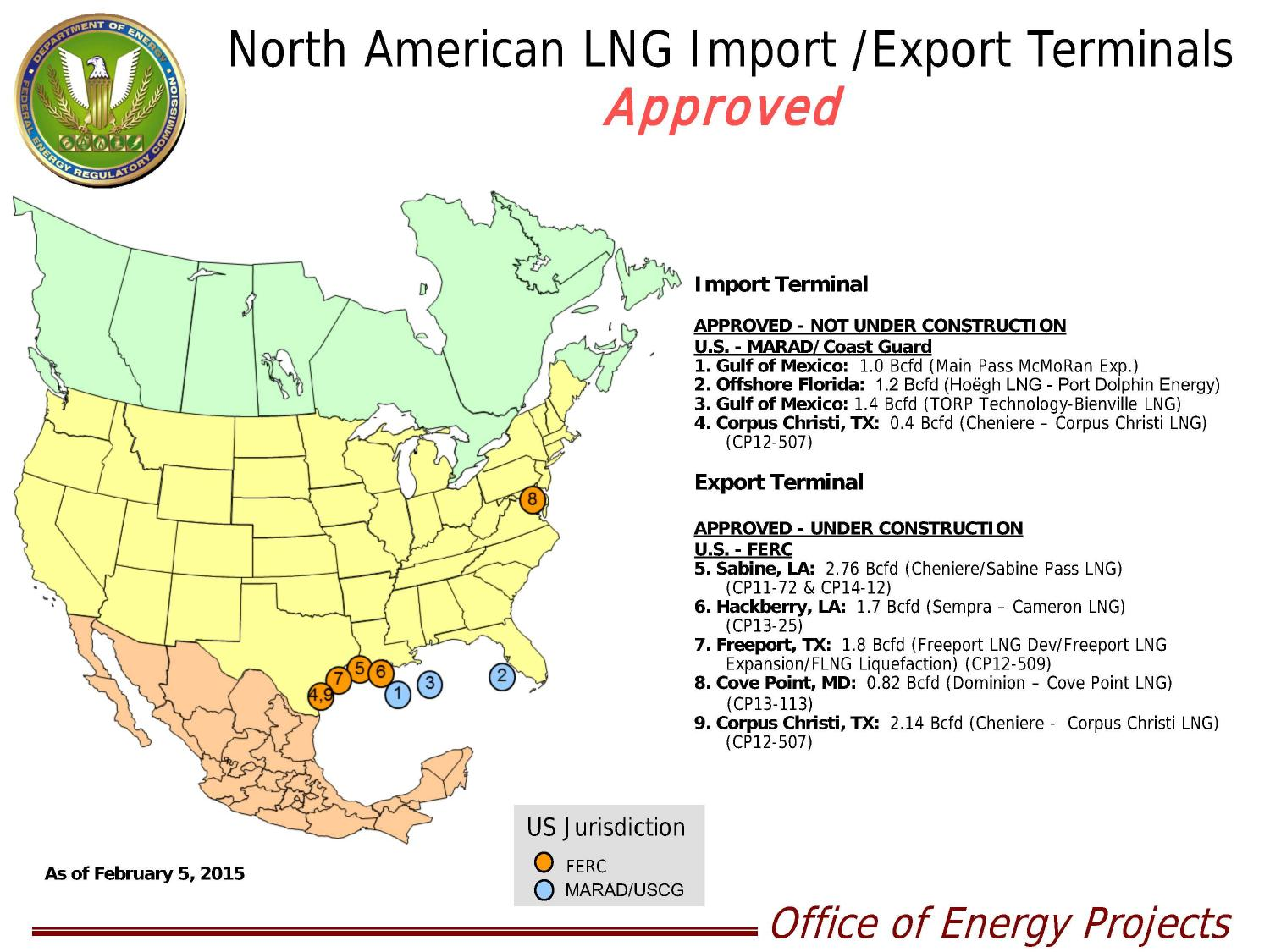 1500x1125 FERC Approved LNG Export and Import, in LNG, by John S. Quarterman, for SpectraBusters.org, 22 February 2015