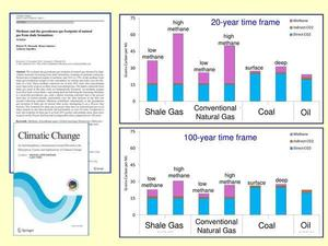 300x225 CH4 + CO2, in Still A Bridge to Nowhere: Methane Emissions and the Greenhouse Gas Footprint of Natural Gas, by Bob Howarth and Tony lngraffea, 14 April 2015